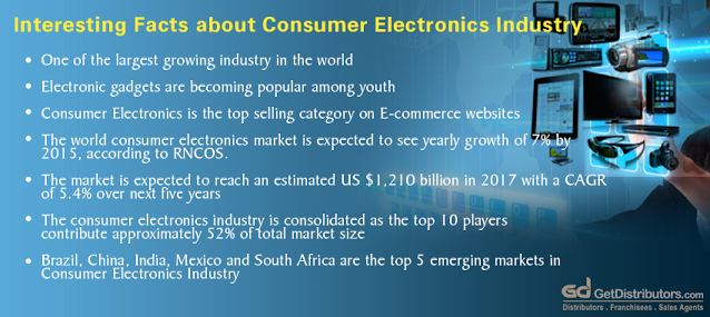 Interesting-Facts-about-Consumer-Electronics-Industry1(1)